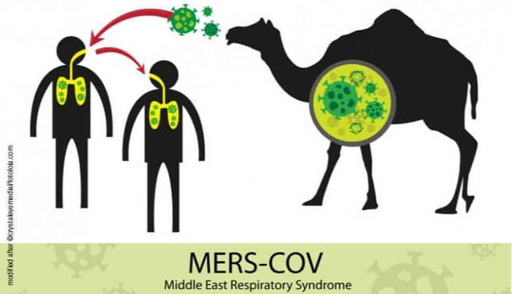إنتشار فيروس كورونا - ١