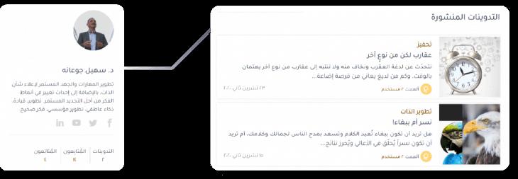 التدوين كما يعرفه مُلهم.31984022586655250